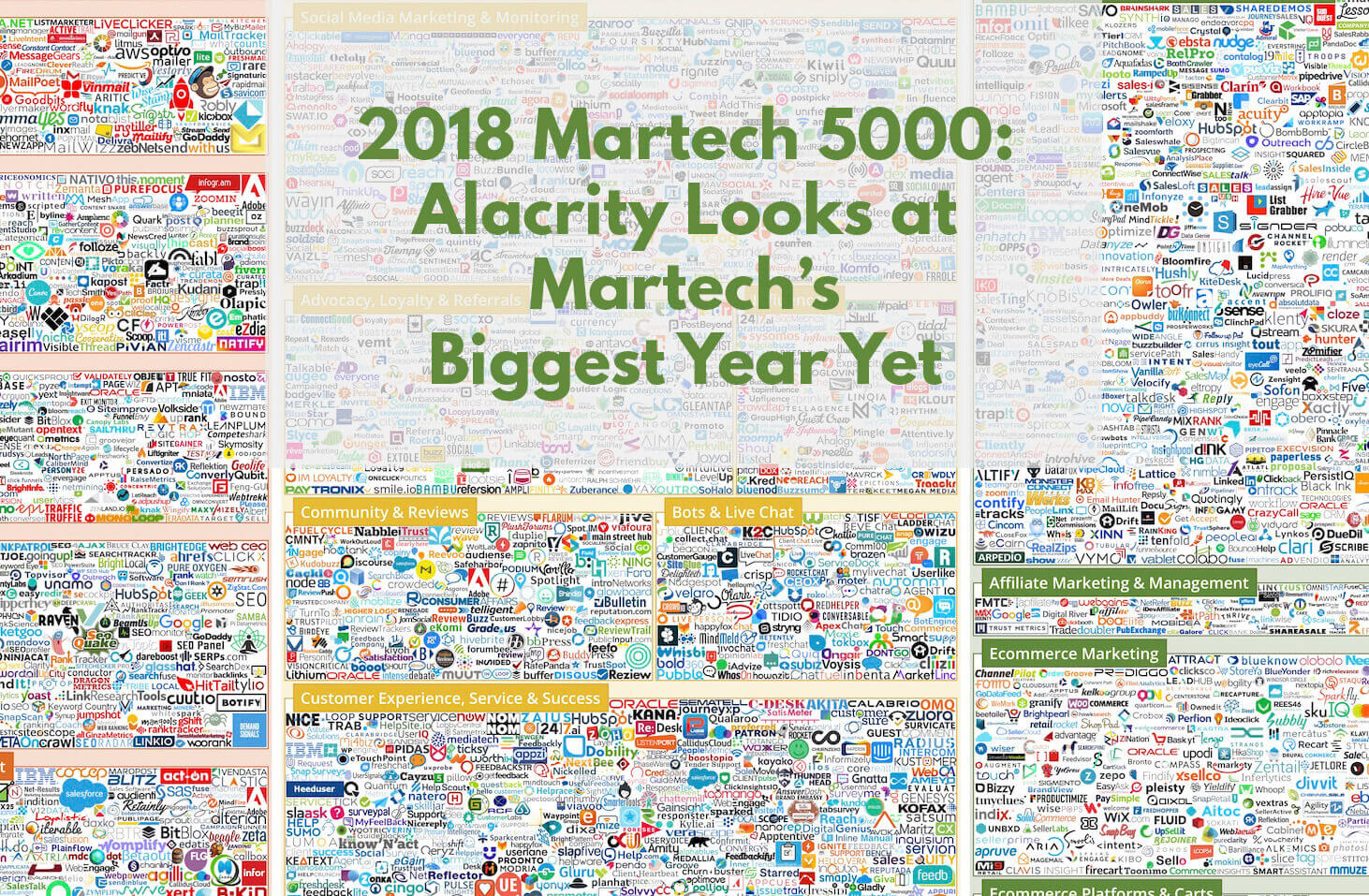 Alacrity looks at Martech's biggest year yet
